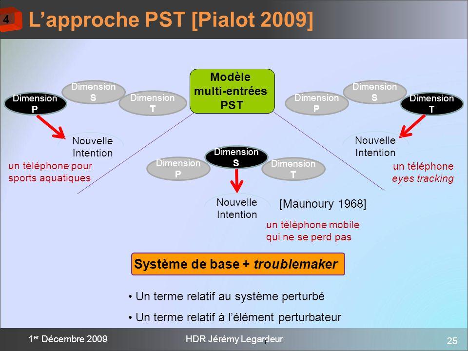 L'approche PST [Pialot 2009]